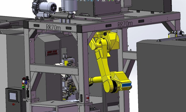 inverting the robot's third joint