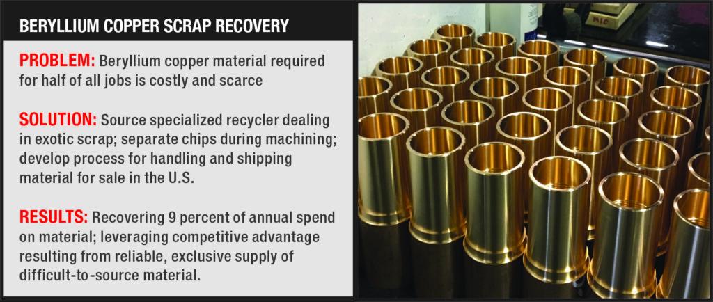 Beryllium Copper Scrap Recovery ticket